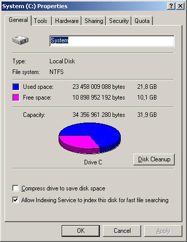 диаграмма свободного места на диске при наличии жестких ссылок