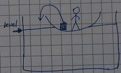 Задачка про человека с чемоданом в лодке
